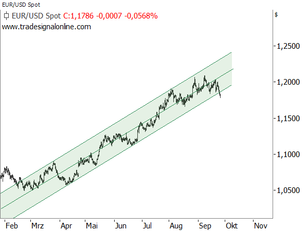 Bitcoin Euro Gratis! Dollar Wise Trading Inc! Hitbtc Btc Eur!