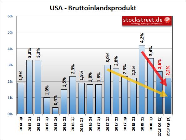 US-BIP