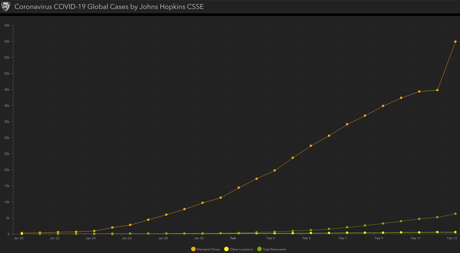 Entwicklungen zum COVID-19