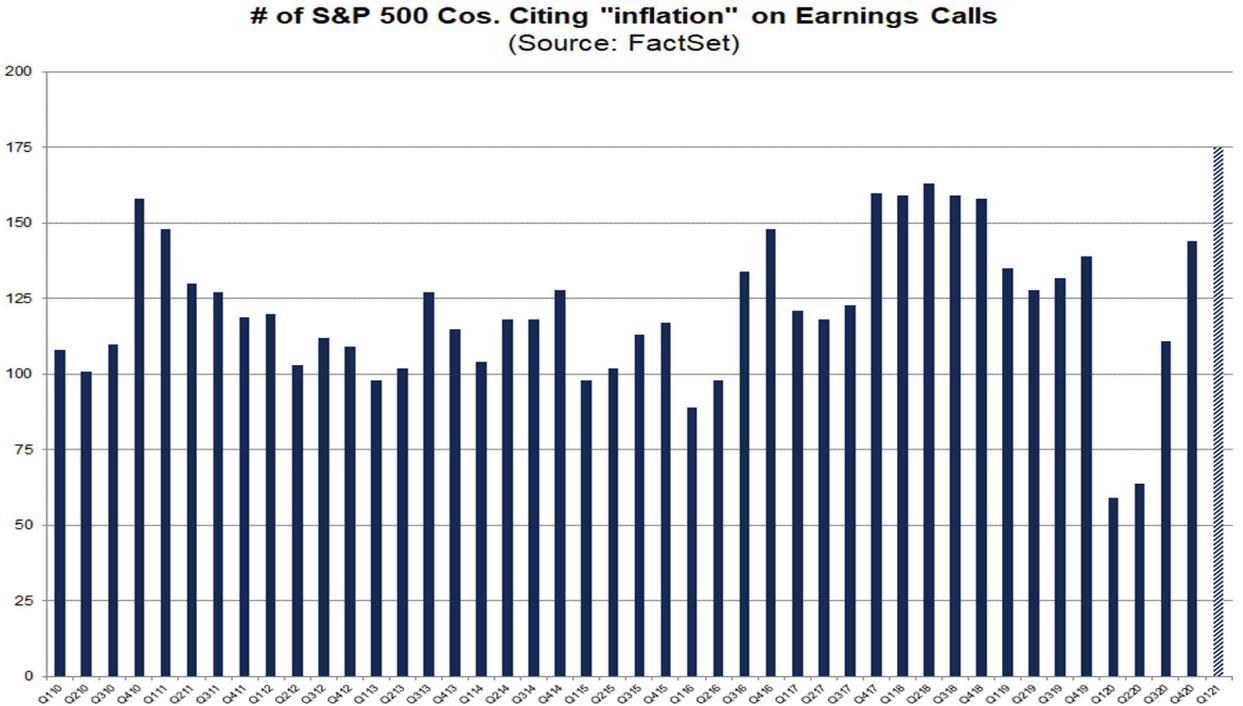 Unternehmen sehen Inflationsrisiken